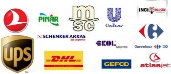 şirketler