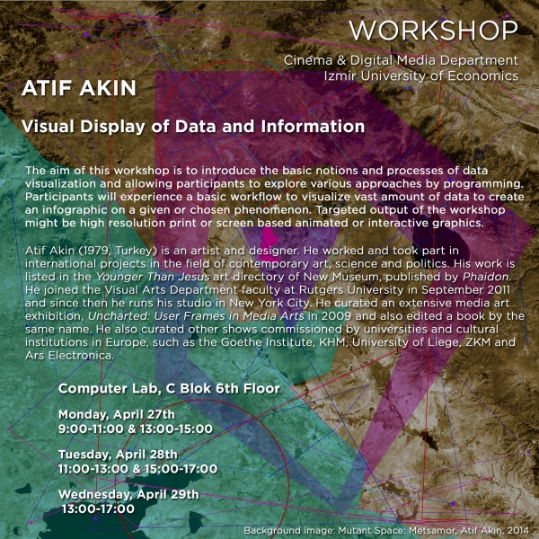 Atıf Akın: Visual Display of Data and Information